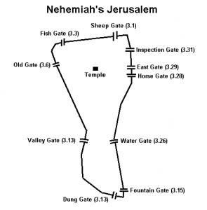 Nehemiah city